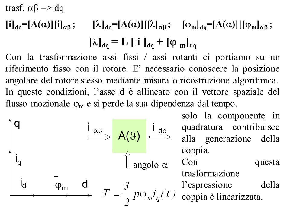 []dq = L [ i ]dq + [ m]dq q d iq m id A(J) i ab i dq